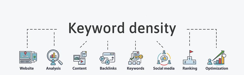 Betekenis keyword density