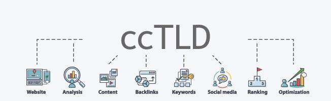 ccTLD